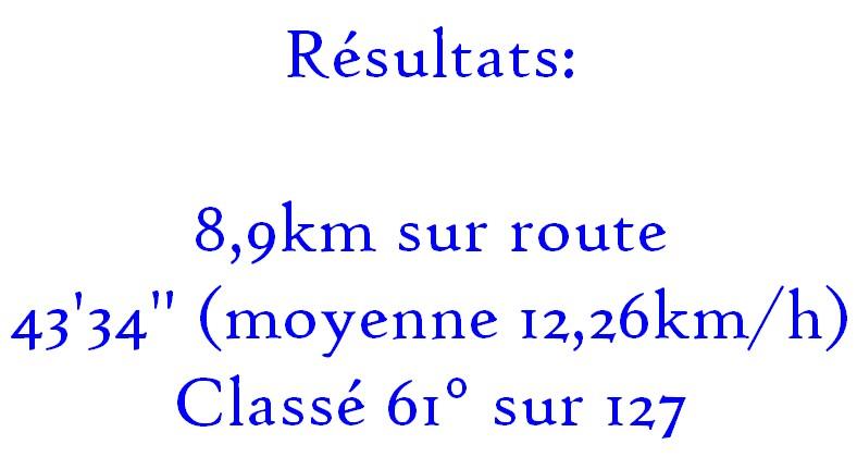 33-resultats
